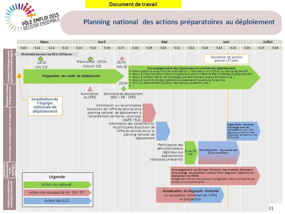 Le kit de déploiement est structuré en fonction des 4 publics concernés