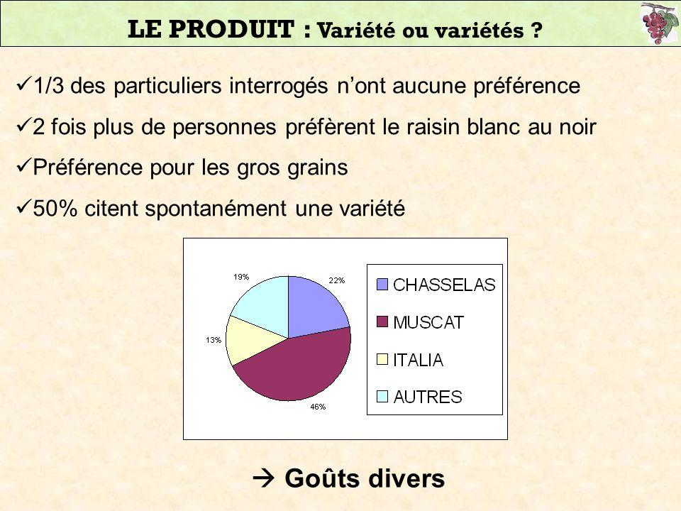 LE PRODUIT : Variété ou variétés