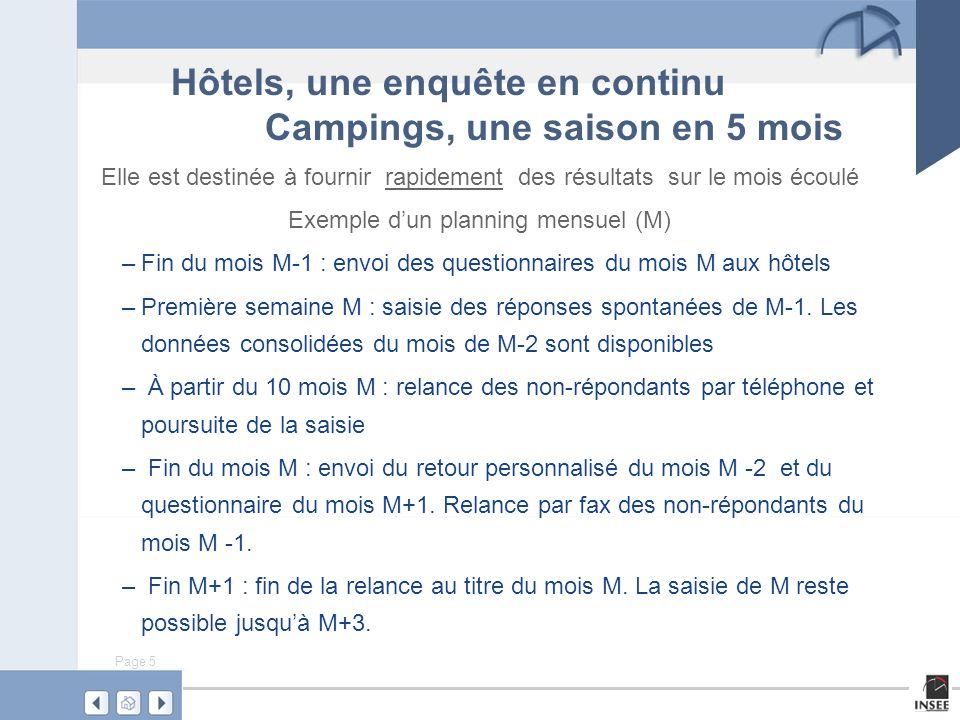 Hôtels, une enquête en continu Campings, une saison en 5 mois