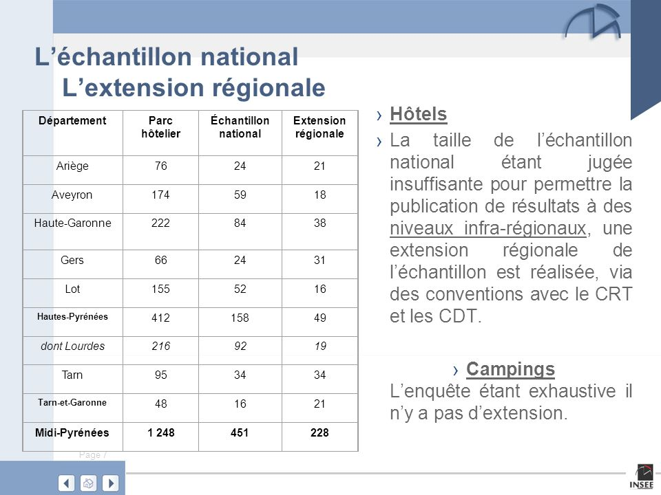 L'échantillon national L'extension régionale