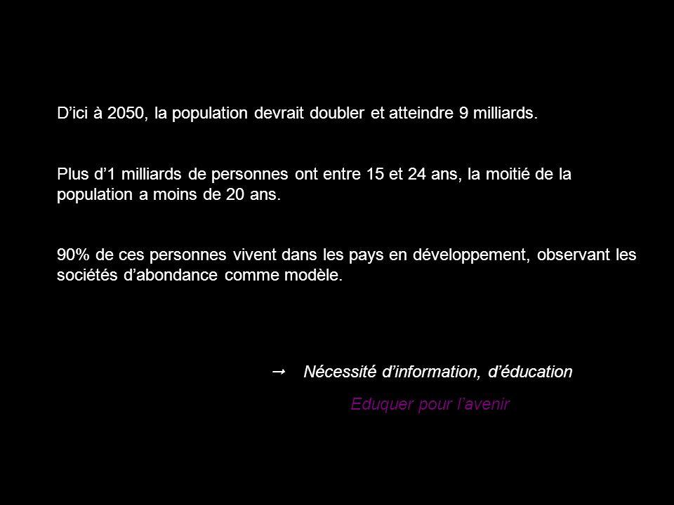 D'ici à 2050, la population devrait doubler et atteindre 9 milliards.