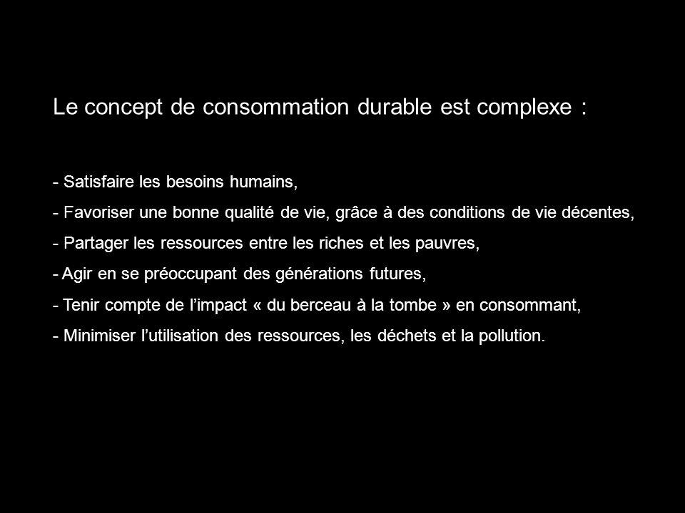 Le concept de consommation durable est complexe :