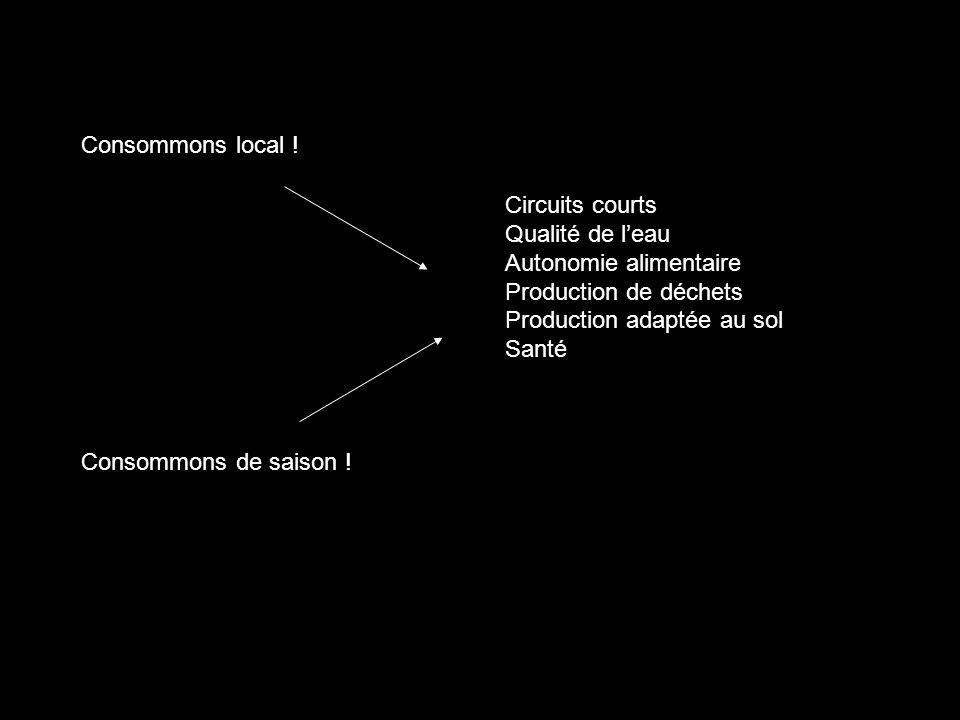 Consommons local ! Circuits courts. Qualité de l'eau. Autonomie alimentaire. Production de déchets.