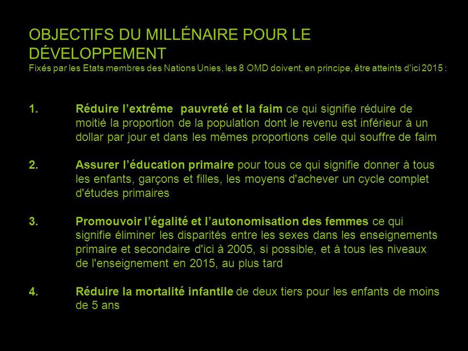 OBJECTIFS DU MILLÉNAIRE POUR LE DÉVELOPPEMENT