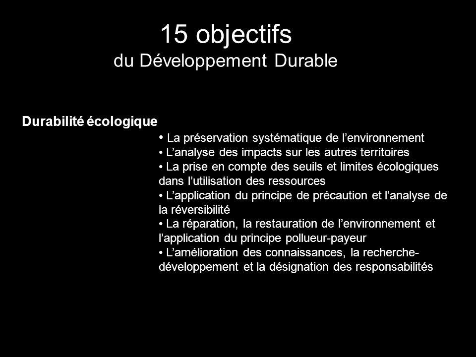 15 objectifs du Développement Durable
