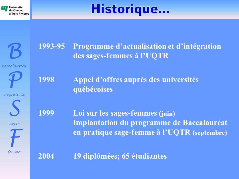 Historique... 1993-95 Programme d'actualisation et d'intégration des sages-femmes à l'UQTR. Appel d'offres auprès des universités québécoises.