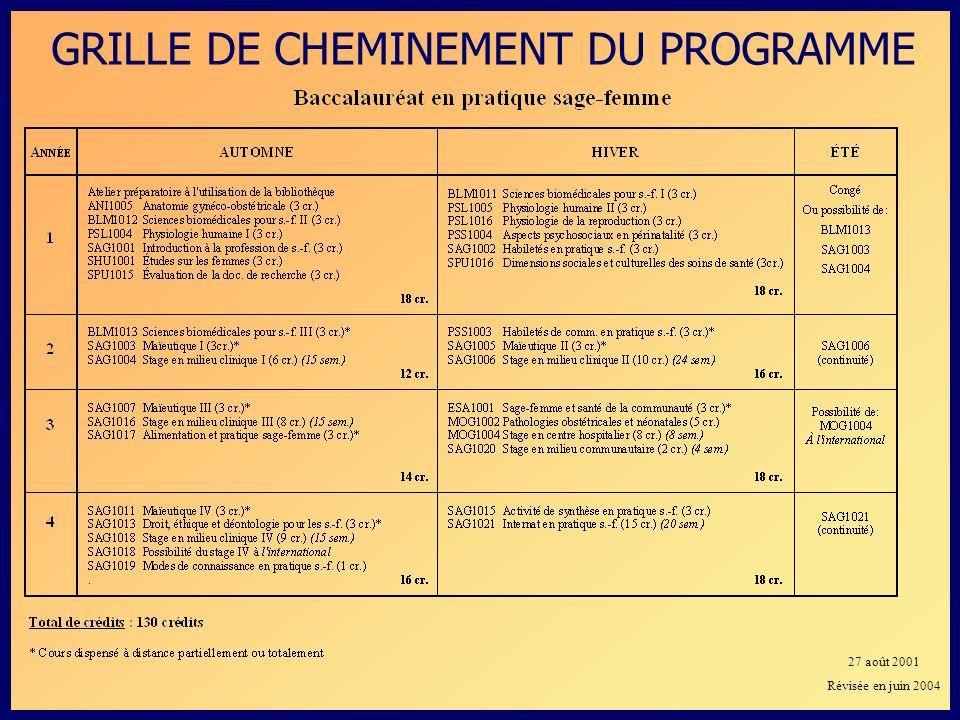 GRILLE DE CHEMINEMENT DU PROGRAMME