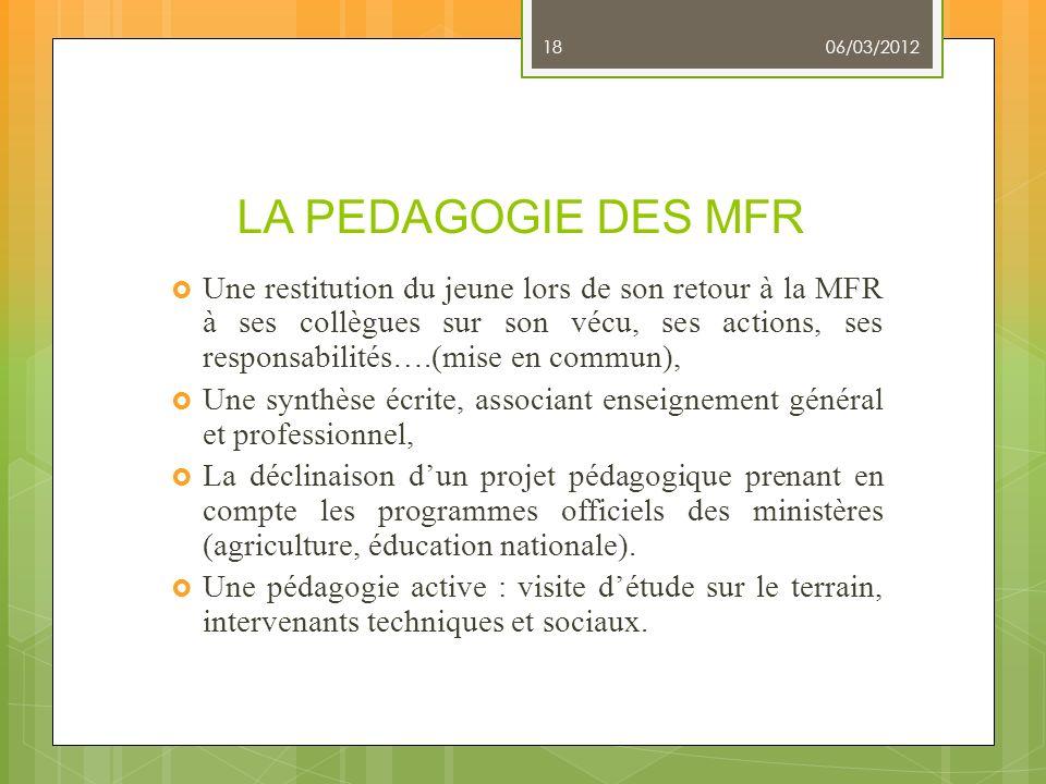 06/03/2012 LA PEDAGOGIE DES MFR.