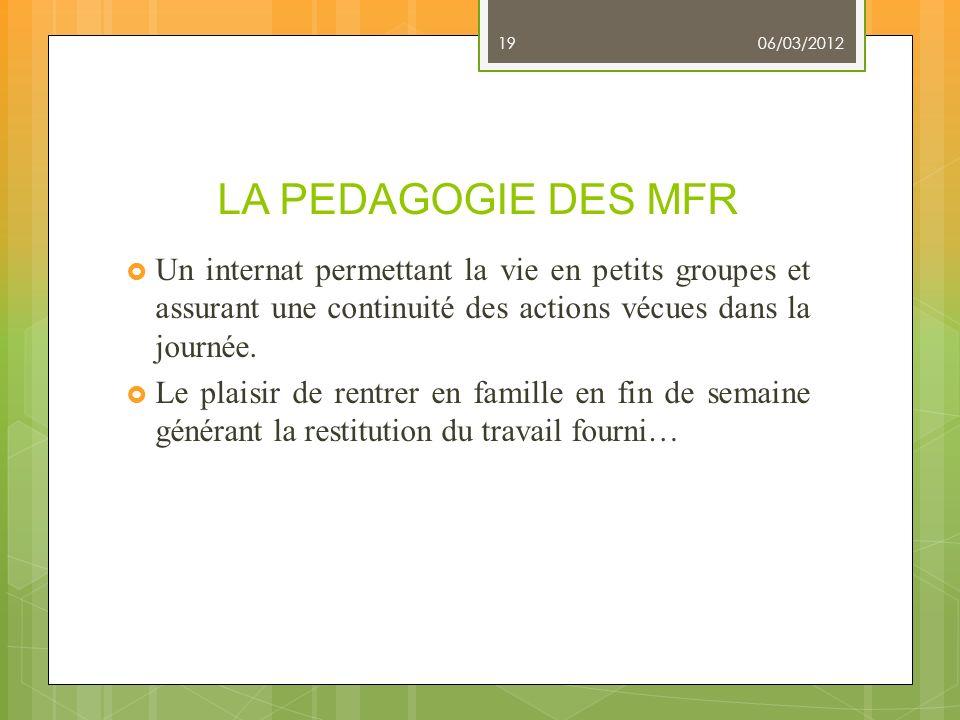 06/03/2012 LA PEDAGOGIE DES MFR. Un internat permettant la vie en petits groupes et assurant une continuité des actions vécues dans la journée.