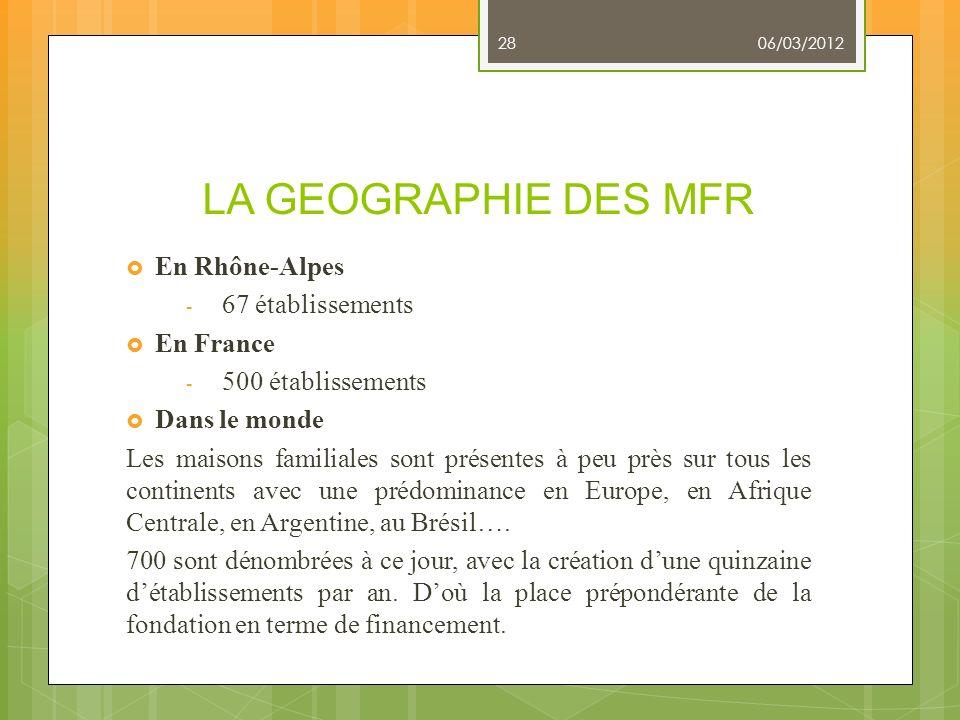 LA GEOGRAPHIE DES MFR En Rhône-Alpes 67 établissements En France
