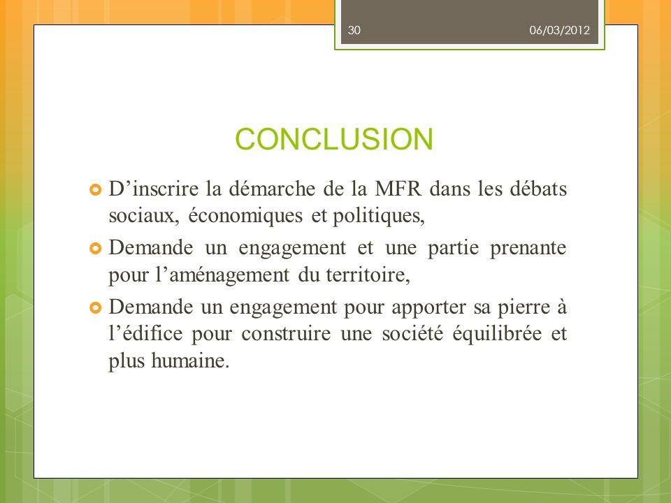 06/03/2012 CONCLUSION. D'inscrire la démarche de la MFR dans les débats sociaux, économiques et politiques,