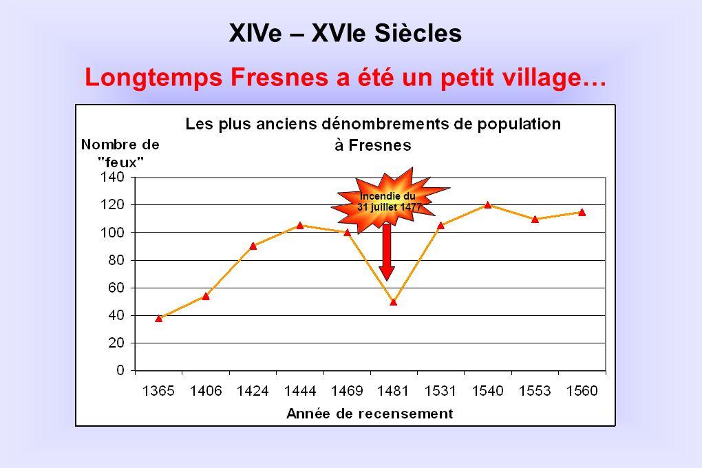 Longtemps Fresnes a été un petit village…