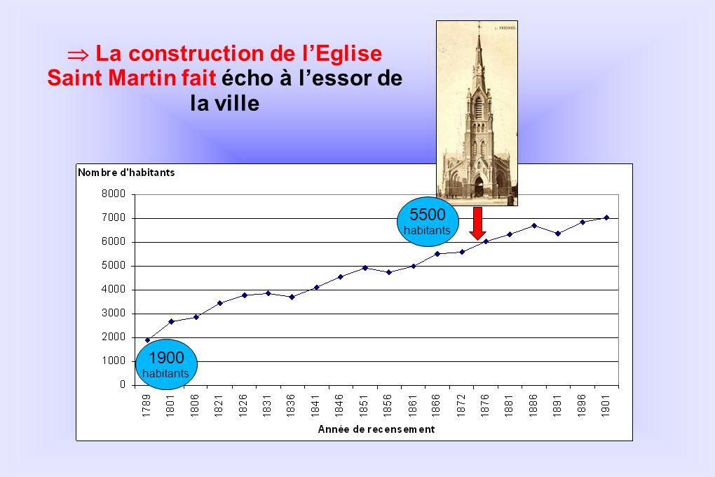  La construction de l'Eglise Saint Martin fait écho à l'essor de la ville