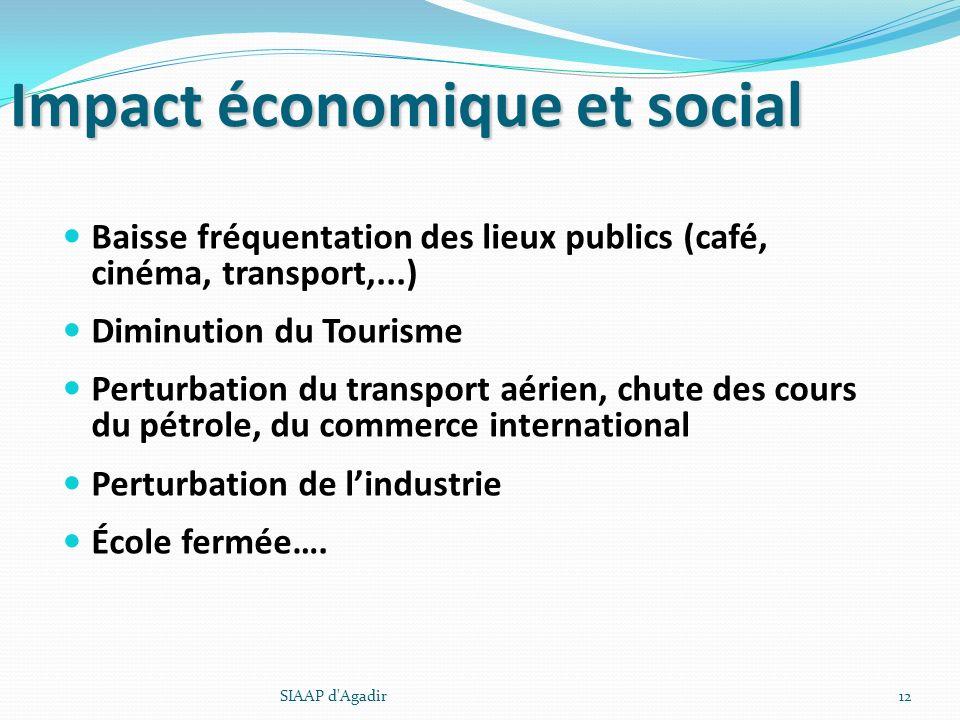 Impact économique et social