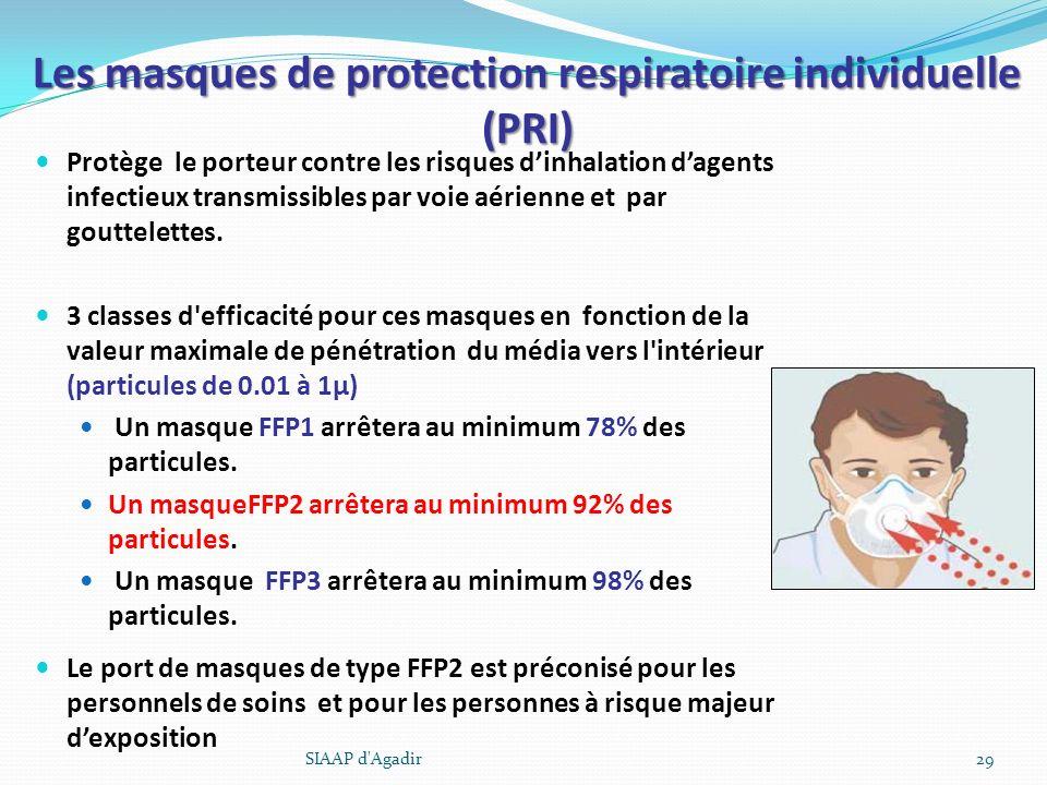 Les masques de protection respiratoire individuelle (PRI)
