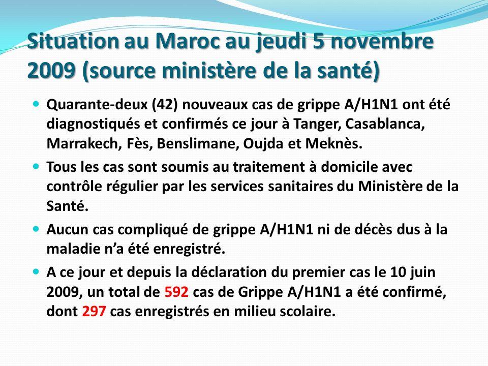 Situation au Maroc au jeudi 5 novembre 2009 (source ministère de la santé)