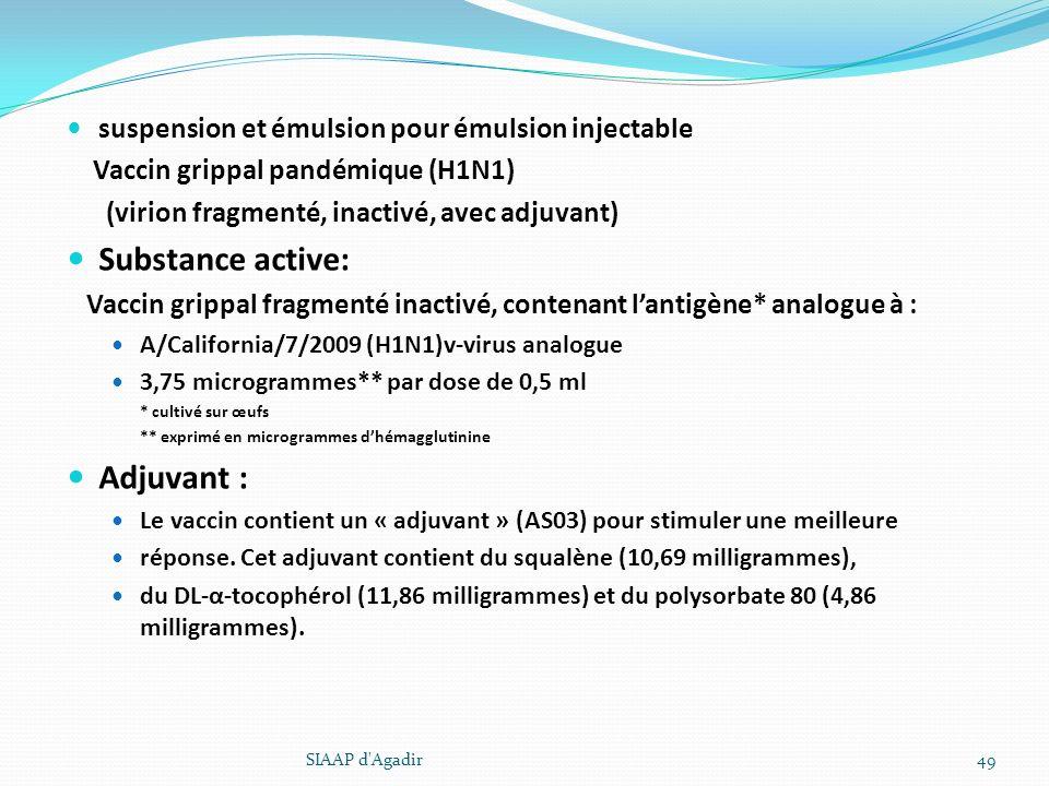 Substance active: Adjuvant :