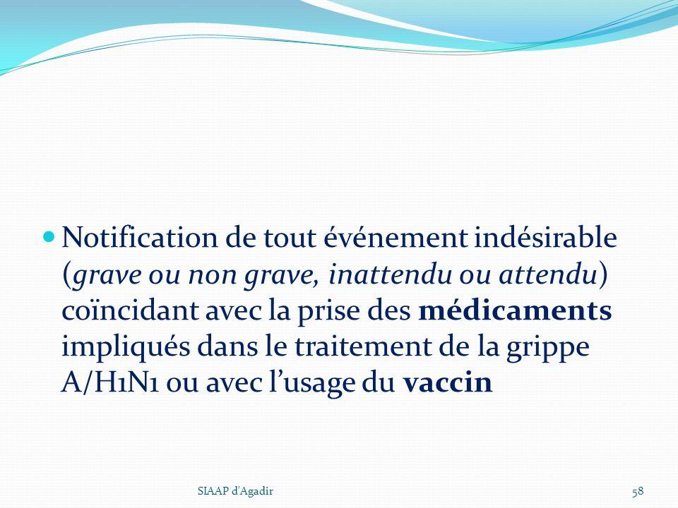 Notification de tout événement indésirable (grave ou non grave, inattendu ou attendu) coïncidant avec la prise des médicaments impliqués dans le traitement de la grippe A/H1N1 ou avec l'usage du vaccin