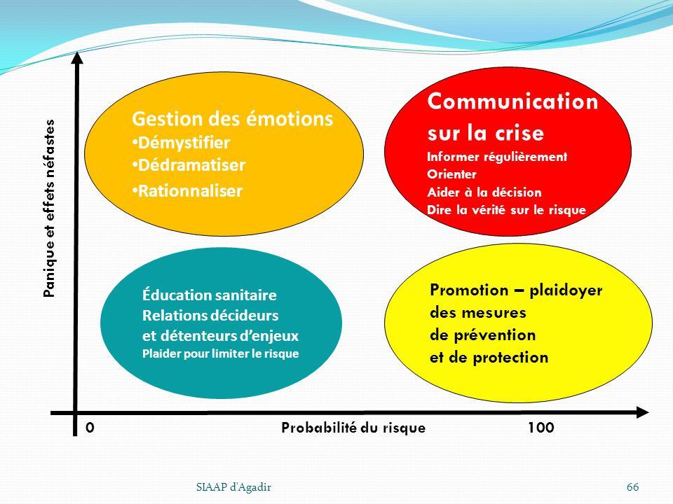 Communication sur la crise Gestion des émotions Démystifier