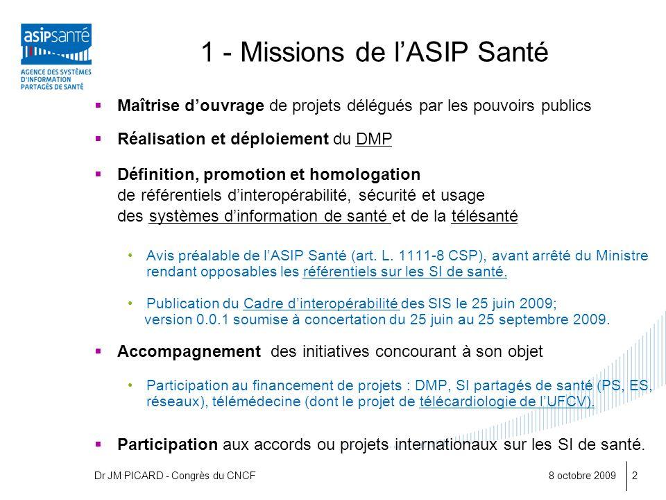 1 - Missions de l'ASIP Santé
