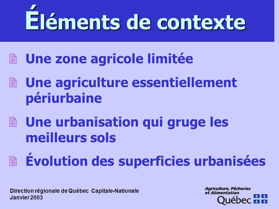 Une zone agricole limitée Une agriculture essentiellement périurbaine