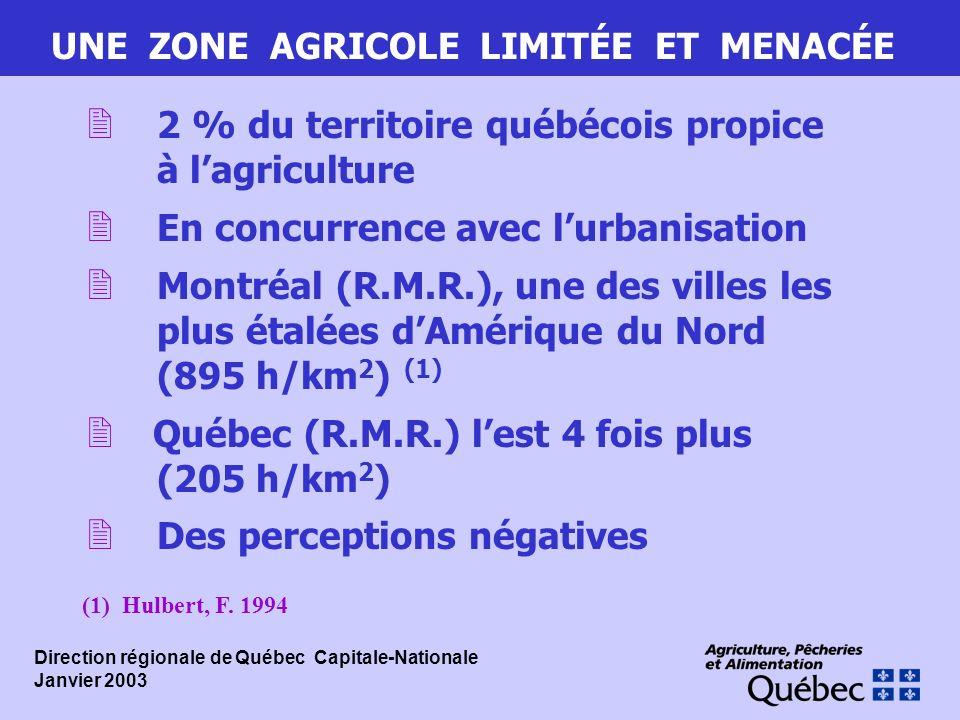 2 % du territoire québécois propice à l'agriculture