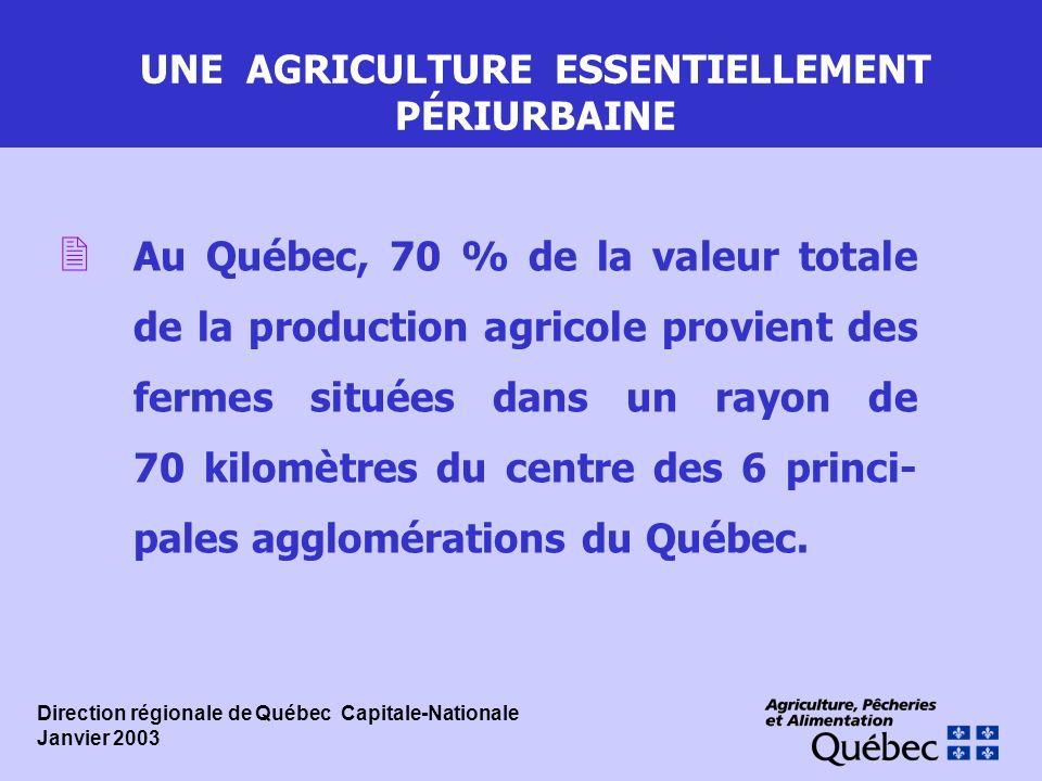 UNE AGRICULTURE ESSENTIELLEMENT PÉRIURBAINE