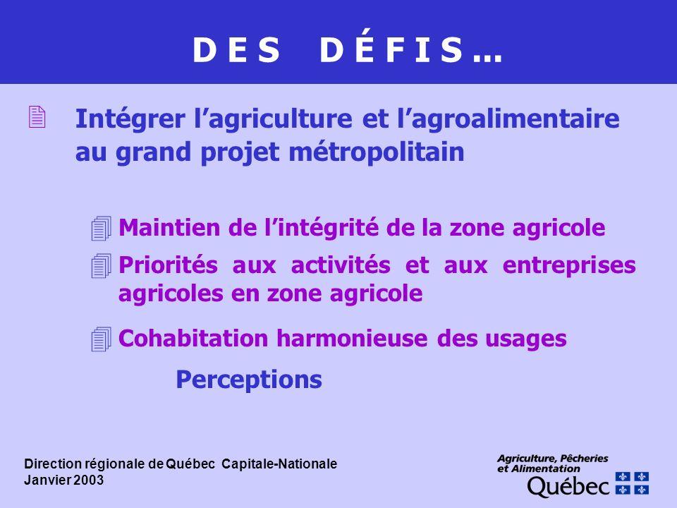 D E S D É F I S ... Intégrer l'agriculture et l'agroalimentaire au grand projet métropolitain. Maintien de l'intégrité de la zone agricole.