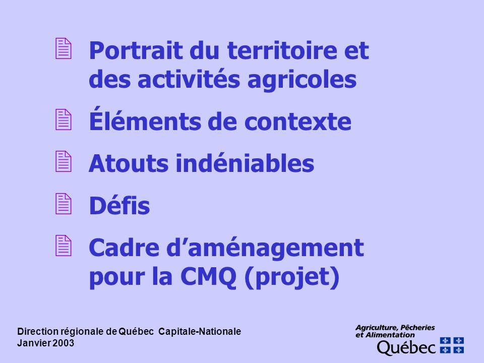 Portrait du territoire et des activités agricoles Éléments de contexte