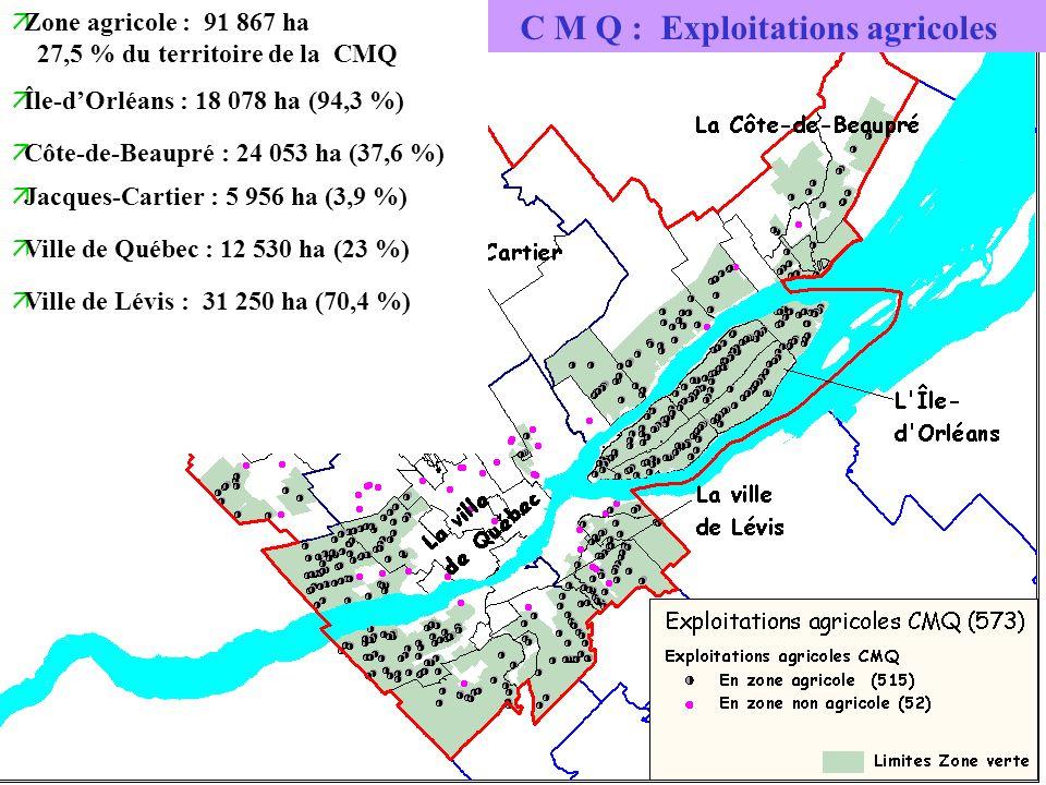 C M Q : Exploitations agricoles