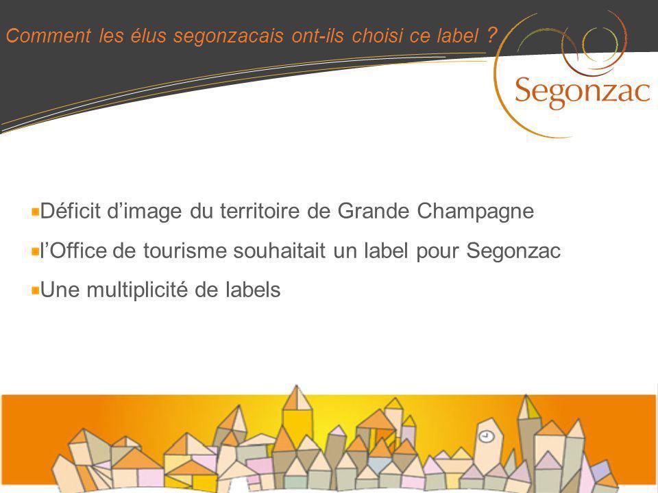 Déficit d'image du territoire de Grande Champagne