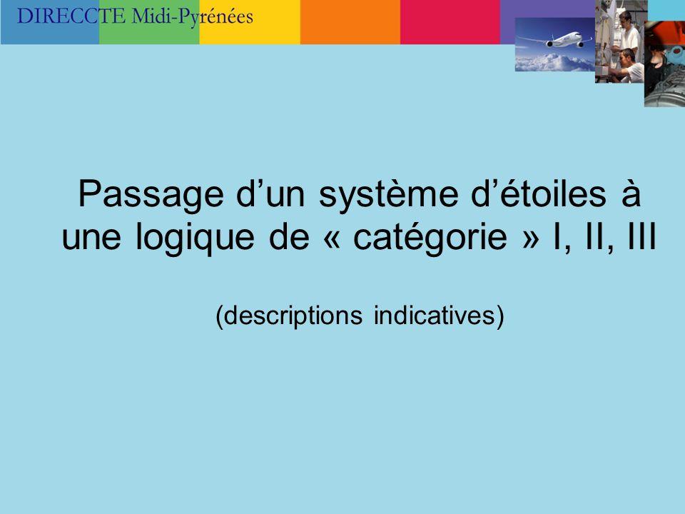 Passage d'un système d'étoiles à une logique de « catégorie » I, II, III (descriptions indicatives)