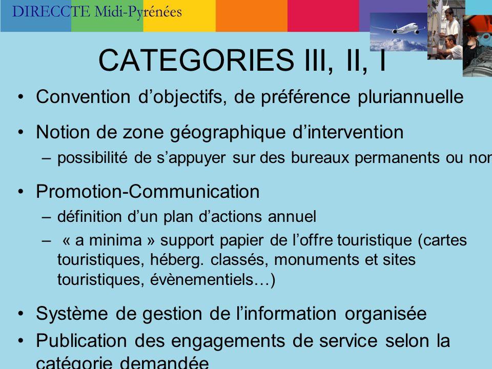 CATEGORIES III, II, I Convention d'objectifs, de préférence pluriannuelle. Notion de zone géographique d'intervention.