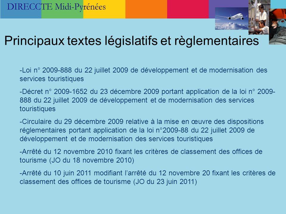 Principaux textes législatifs et règlementaires
