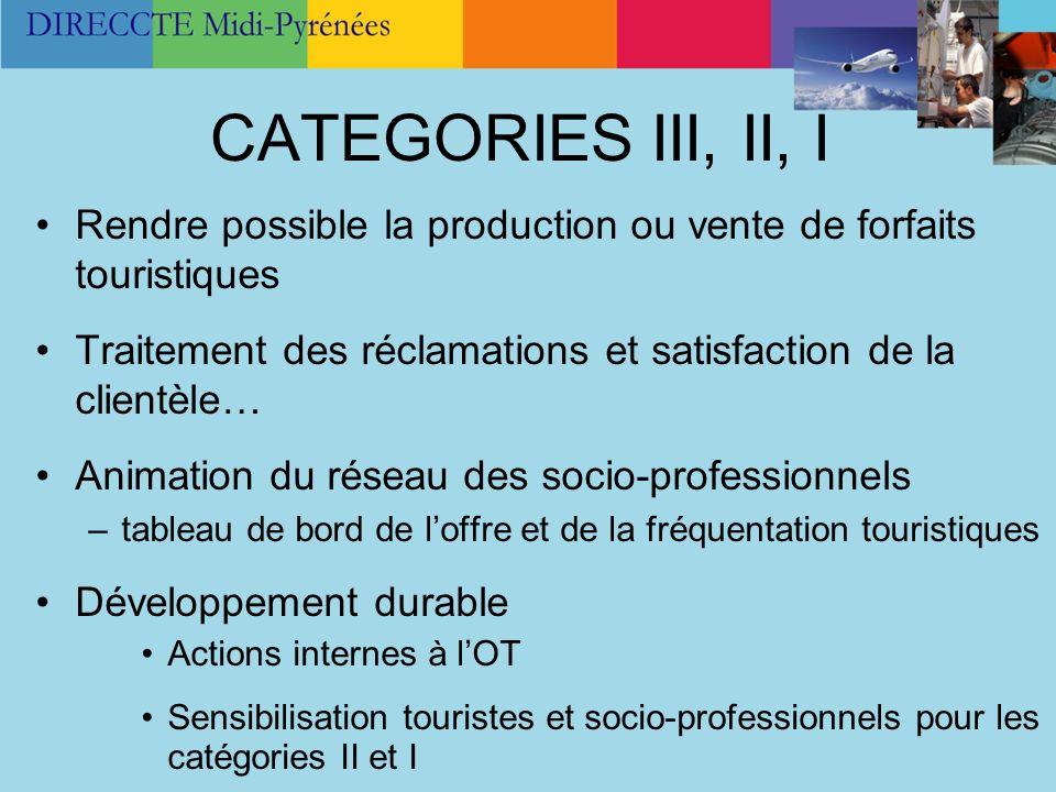 CATEGORIES III, II, I Rendre possible la production ou vente de forfaits touristiques. Traitement des réclamations et satisfaction de la clientèle…