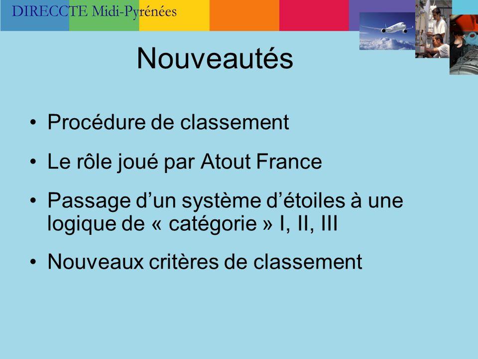 Nouveautés Procédure de classement Le rôle joué par Atout France