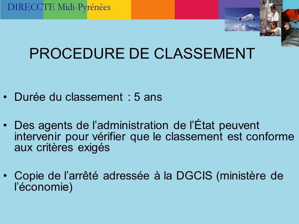 PROCEDURE DE CLASSEMENT