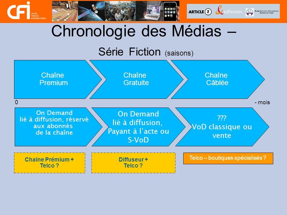 Chronologie des Médias – Série Fiction (saisons)