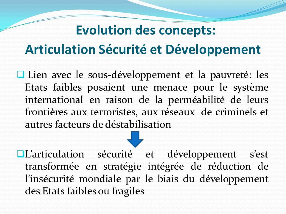 Evolution des concepts: Articulation Sécurité et Développement