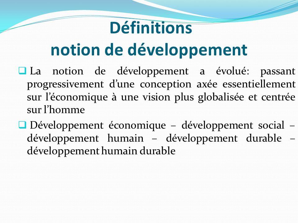 Définitions notion de développement