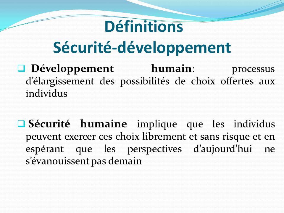Définitions Sécurité-développement