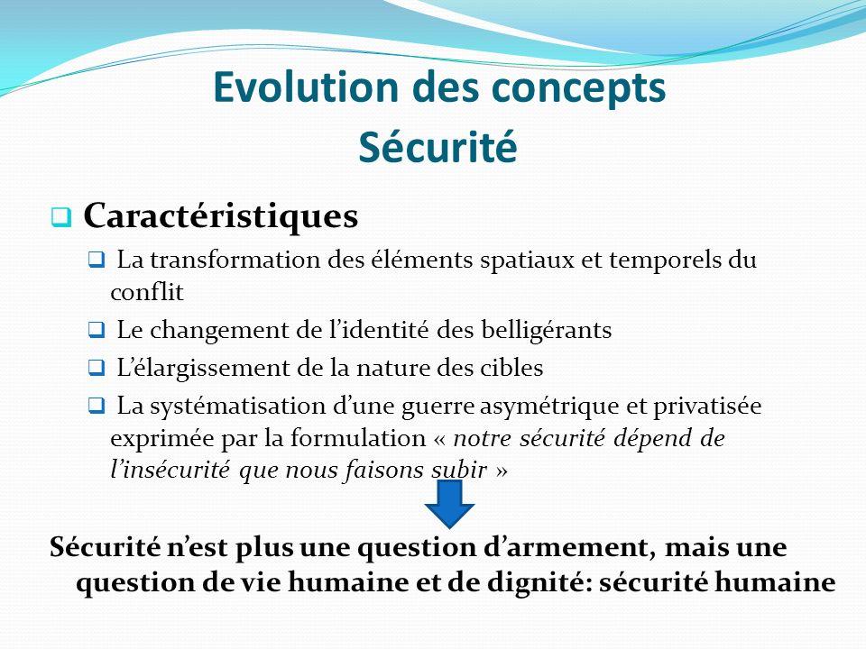 Evolution des concepts Sécurité