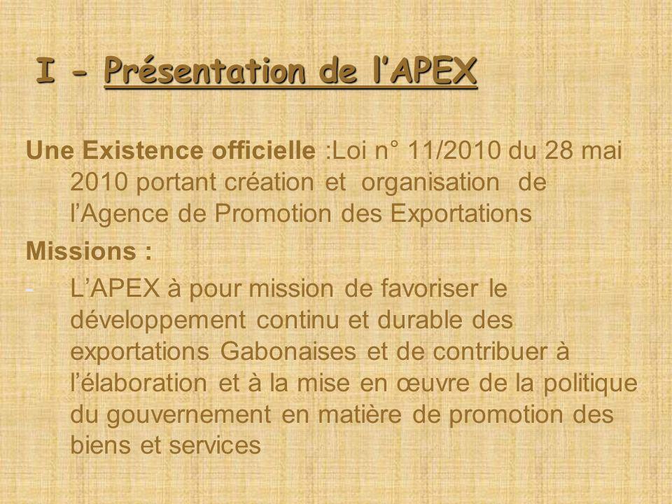 I - Présentation de l'APEX