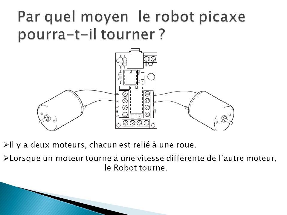 Par quel moyen le robot picaxe pourra-t-il tourner