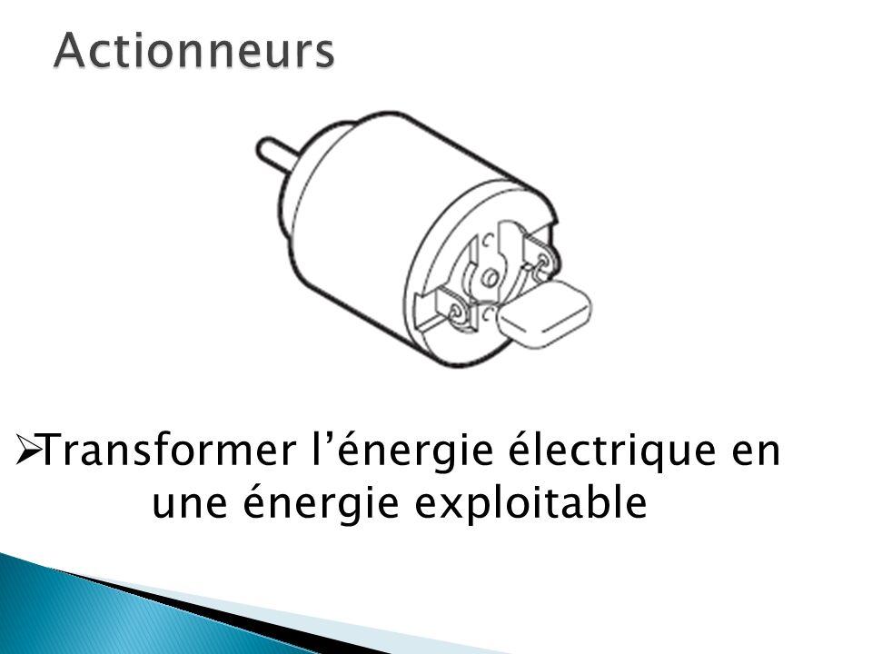 Actionneurs Transformer l'énergie électrique en