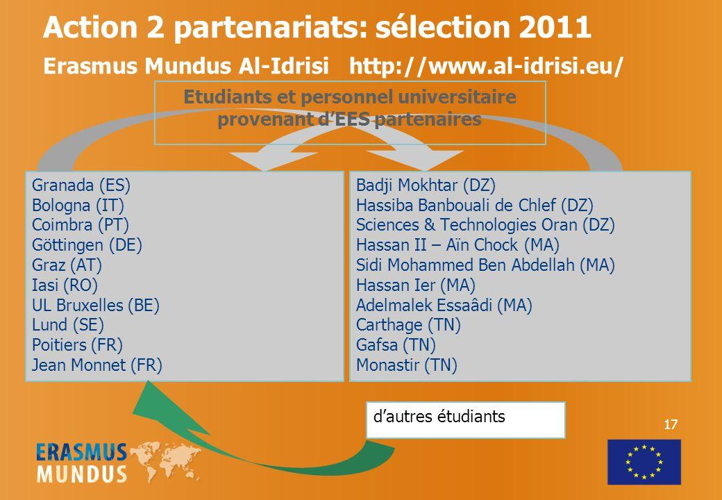 Etudiants et personnel universitaire provenant d'EES partenaires