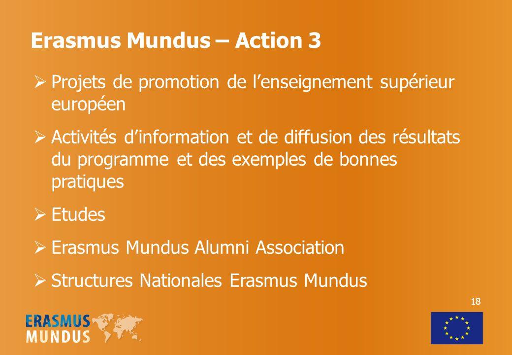 Erasmus Mundus – Action 3