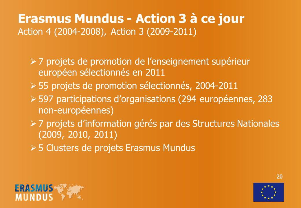 Erasmus Mundus - Action 3 à ce jour Action 4 (2004-2008), Action 3 (2009-2011)