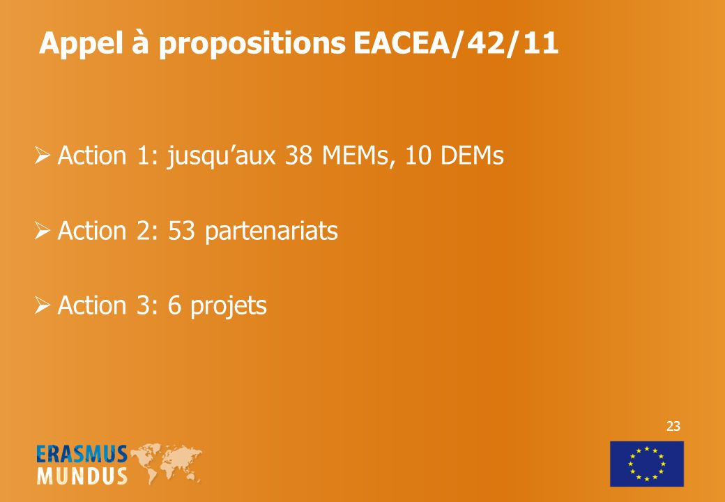 Appel à propositions EACEA/42/11