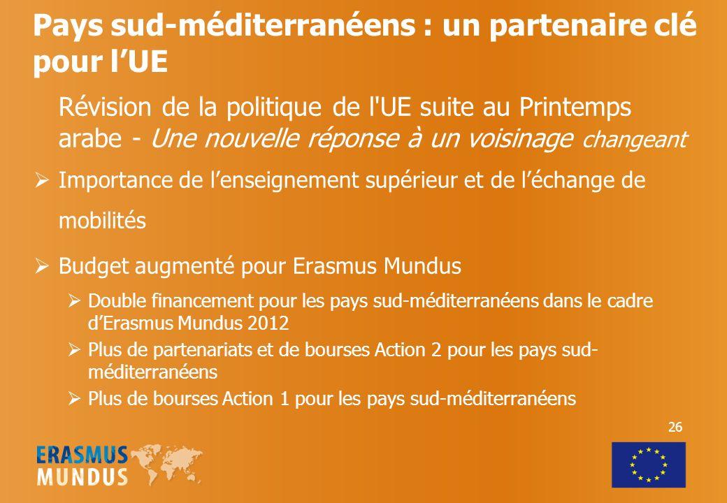 Pays sud-méditerranéens : un partenaire clé pour l'UE